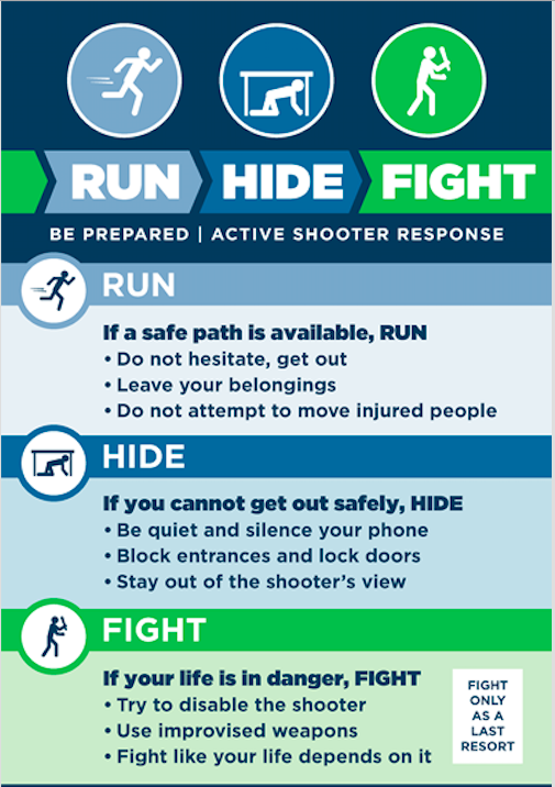 Run, Hide, Fight Guide