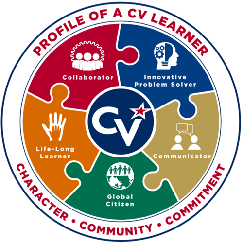 Profile of a CV Learner Logo
