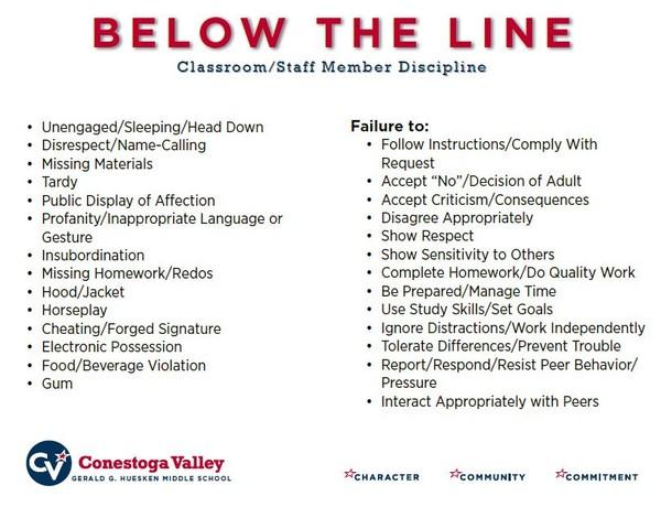 Positive Behavior Support Program (PBS) / Positive Behavior