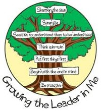 Leader in Me Tree.jpg